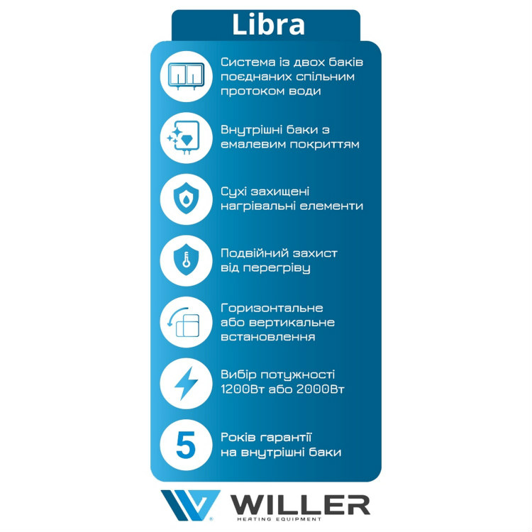 Особенности WILLER EVH50DRI LIBRA рис.1
